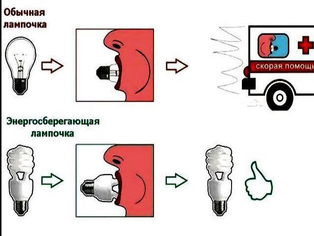 прикол с лампочкой во рту