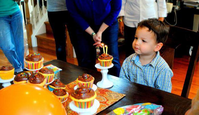 Фото на тему «Почему нельзя праздновать день рождения заранее?»