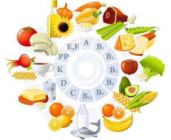 Фото на тему «Почему витамины нельзя отнести к питательным веществам?»
